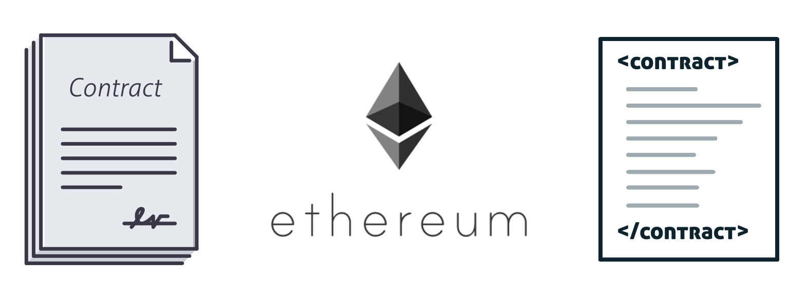 Ethereum Earning Methods, Tricks, And How To Spot A Scam